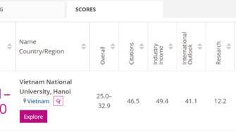 Lĩnh vực Vật lý và Thiên văn học, Khoa Vật lý, ĐHQGHN được THE World University Ranking xếp hạng 551–600 thế giới, số 1 Việt Nam