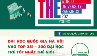ĐHQGHN xếp vị trí 251–300 trong bảng xếp hạng đại học trẻ tốt nhất thế giới năm 2021 của Times Higher Education