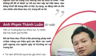 Chúc mừng TS. Phạm Thành Luân, Khoa Vật lý đạt được tài trợ từ quỹ VINIF